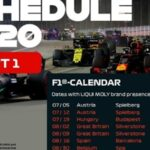 Liqui Moly, anunciante de lujo de la Fórmula Uno