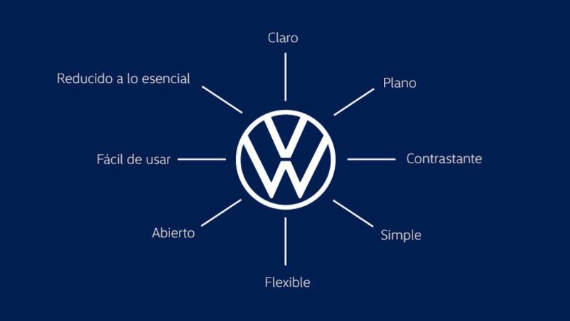 Volkswagen presenta nueva identidad en Colombia