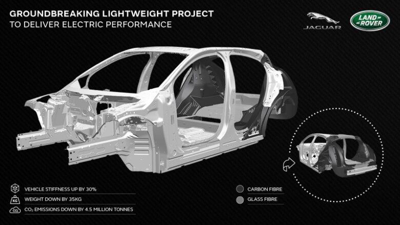 Proyecto Tucana es el pilar de Jaguar Land Rover